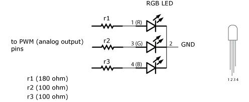 Skematik Rangkaian LED RGB dengan Arduino - SobatKreatif